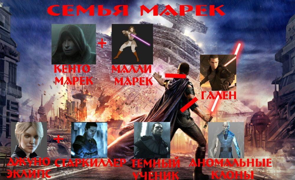 Семья Марек из Стар Варс