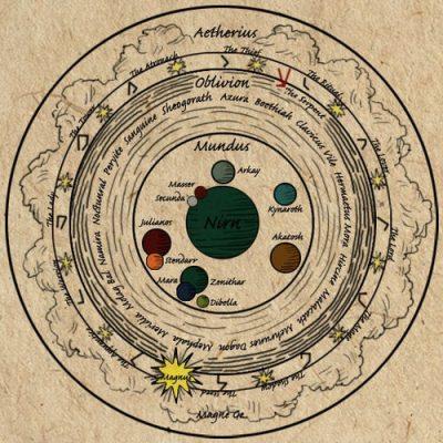 The Elder Scrolls история мира